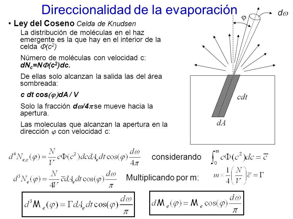 Direccionalidad de la evaporación