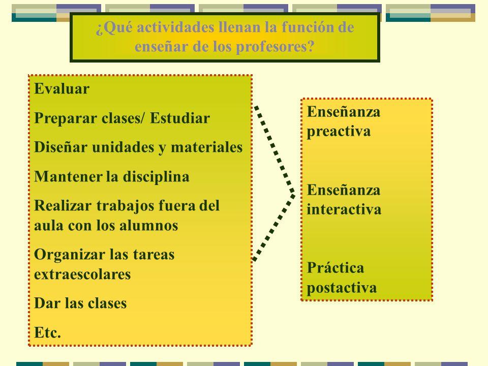 ¿Qué actividades llenan la función de enseñar de los profesores