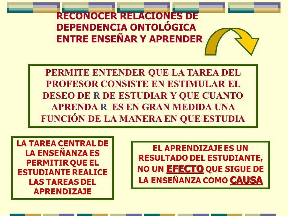 RECONOCER RELACIONES DE DEPENDENCIA ONTOLÓGICA ENTRE ENSEÑAR Y APRENDER