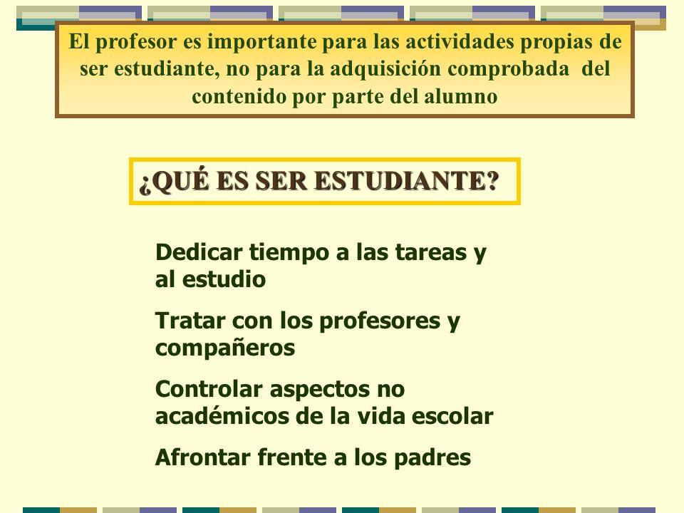 El profesor es importante para las actividades propias de ser estudiante, no para la adquisición comprobada del contenido por parte del alumno