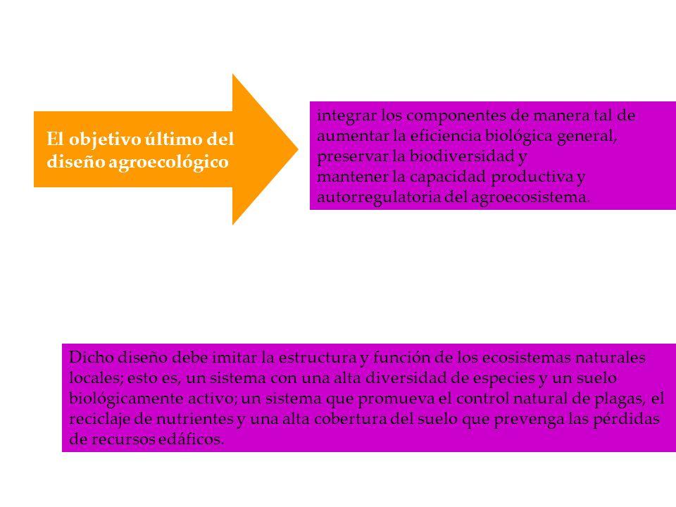 El objetivo último del diseño agroecológico