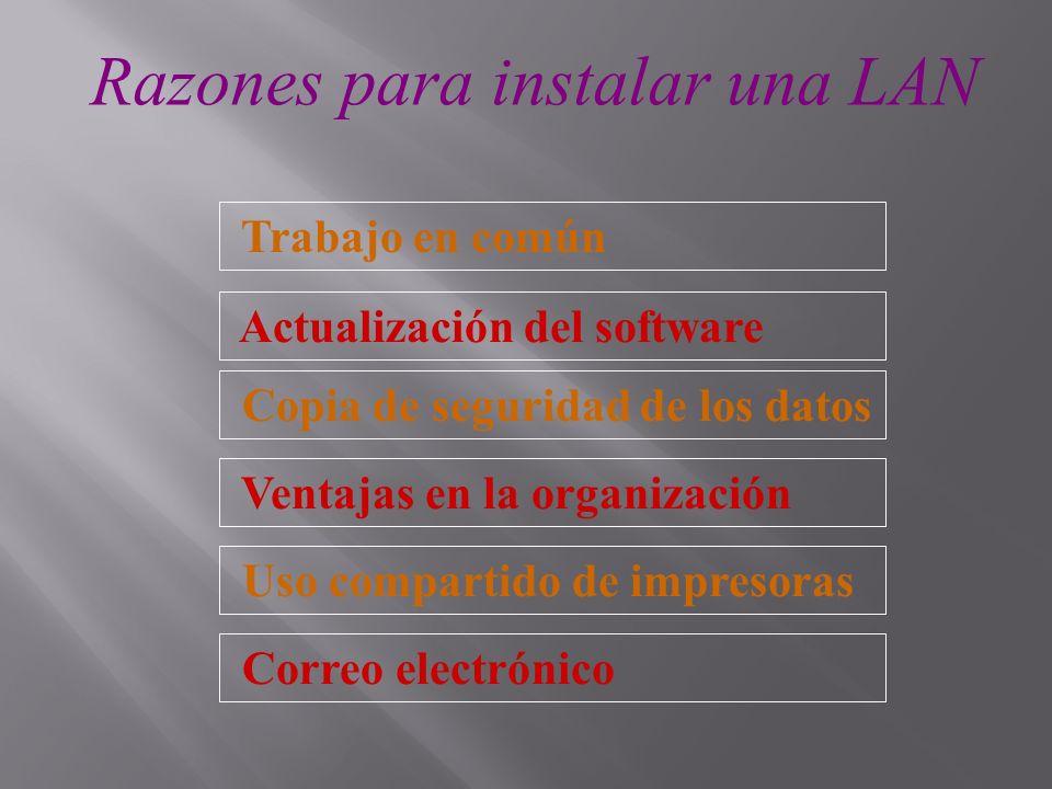 Razones para instalar una LAN