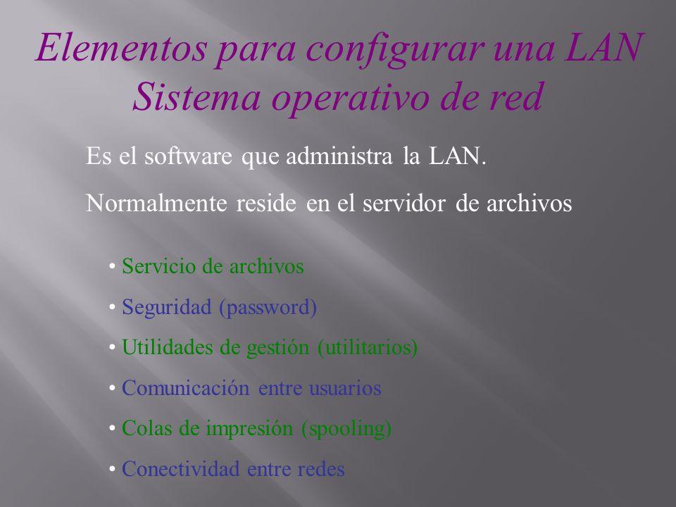 Elementos para configurar una LAN Sistema operativo de red