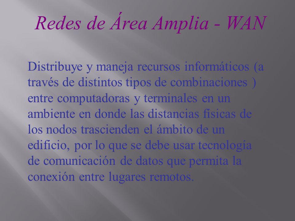 Redes de Área Amplia - WAN