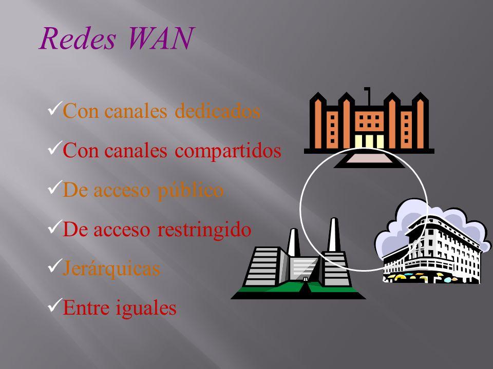 Redes WAN Con canales dedicados Con canales compartidos