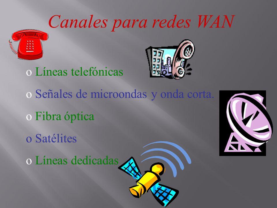 Canales para redes WAN Líneas telefónicas