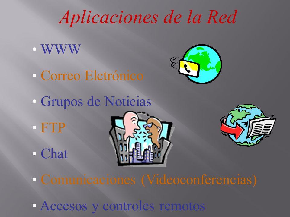 Aplicaciones de la Red WWW Correo Elctrónico Grupos de Noticias FTP