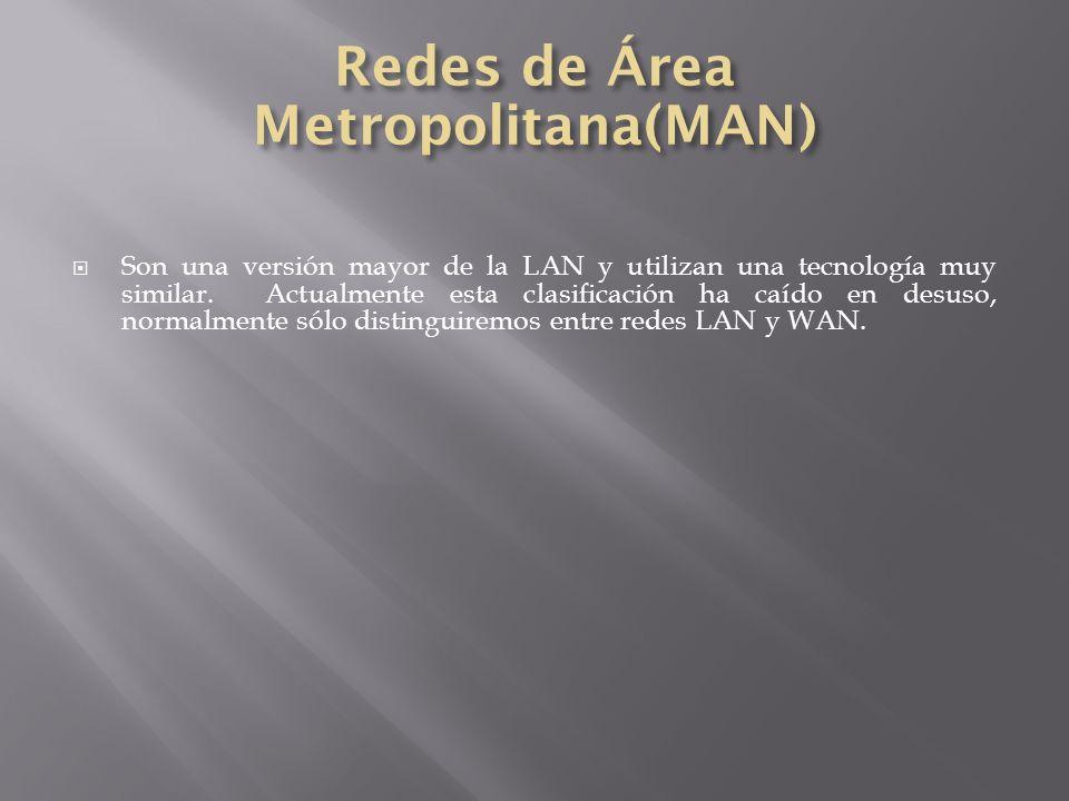 Redes de Área Metropolitana(MAN)