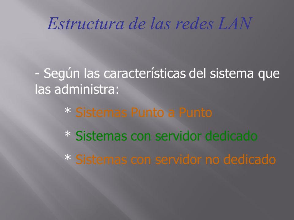 Estructura de las redes LAN