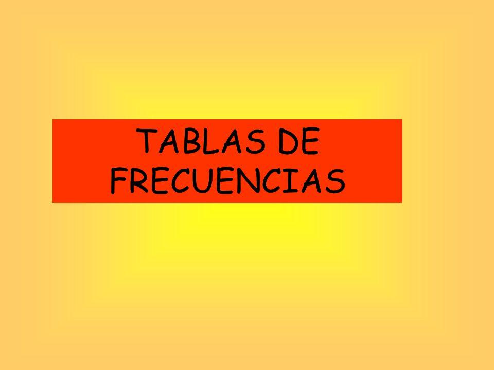 TABLAS DE FRECUENCIAS