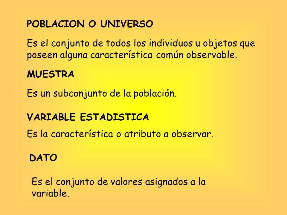 POBLACION O UNIVERSOEs el conjunto de todos los individuos u objetos que poseen alguna característica común observable.