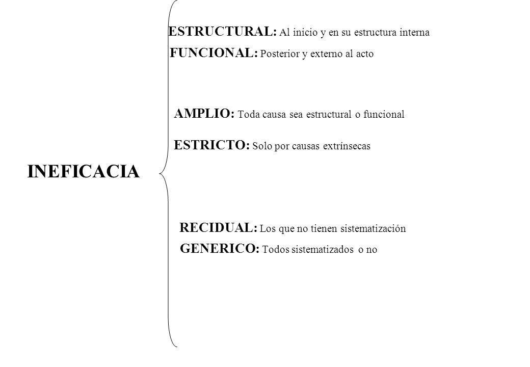 ESTRUCTURAL: Al inicio y en su estructura interna