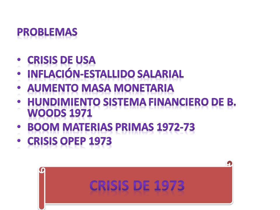 Crisis de 1973 Problemas Crisis de USA Inflación-estallido salarial