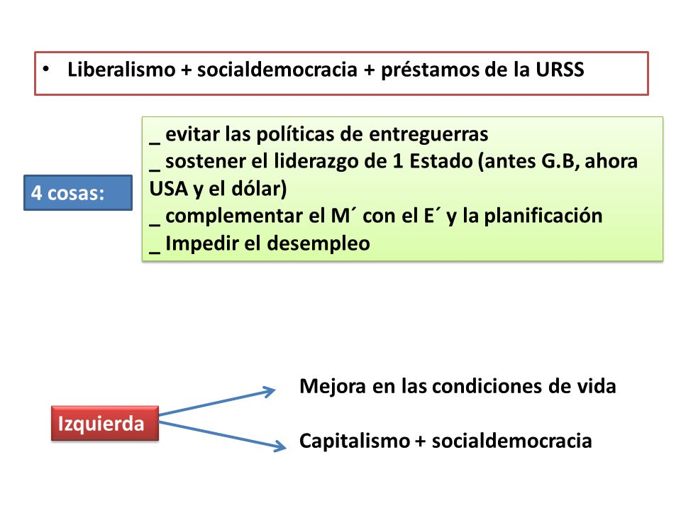Liberalismo + socialdemocracia + préstamos de la URSS