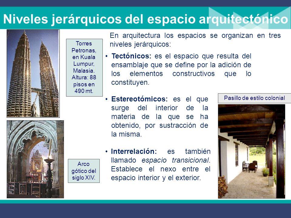 Niveles jerárquicos del espacio arquitectónico