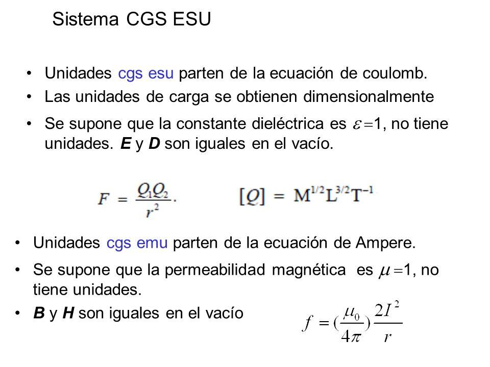 Sistema CGS ESU Unidades cgs esu parten de la ecuación de coulomb.