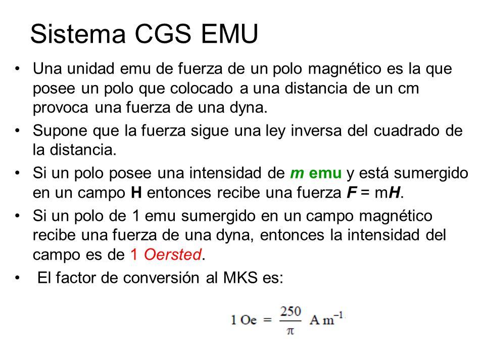 Sistema CGS EMU