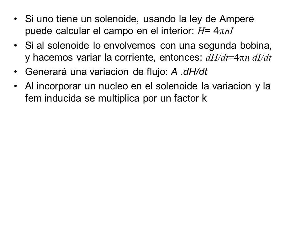Si uno tiene un solenoide, usando la ley de Ampere puede calcular el campo en el interior: H= 4pnI
