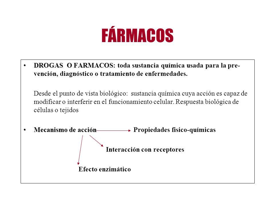 FÁRMACOS DROGAS O FARMACOS: toda sustancia química usada para la pre-vención, diagnóstico o tratamiento de enfermedades.