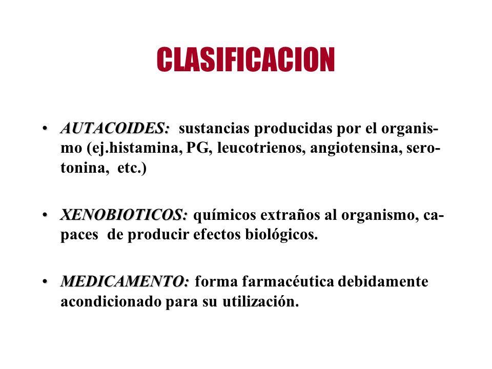CLASIFICACIONAUTACOIDES: sustancias producidas por el organis-mo (ej.histamina, PG, leucotrienos, angiotensina, sero-tonina, etc.)