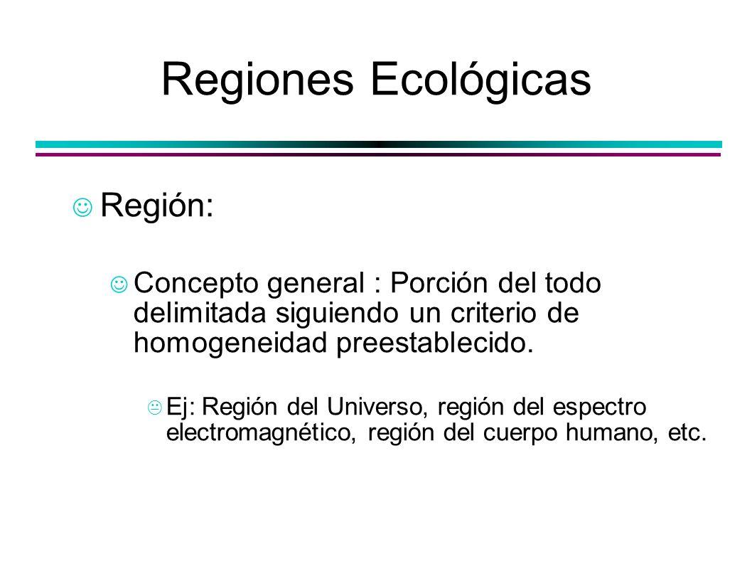 Regiones Ecológicas Región: