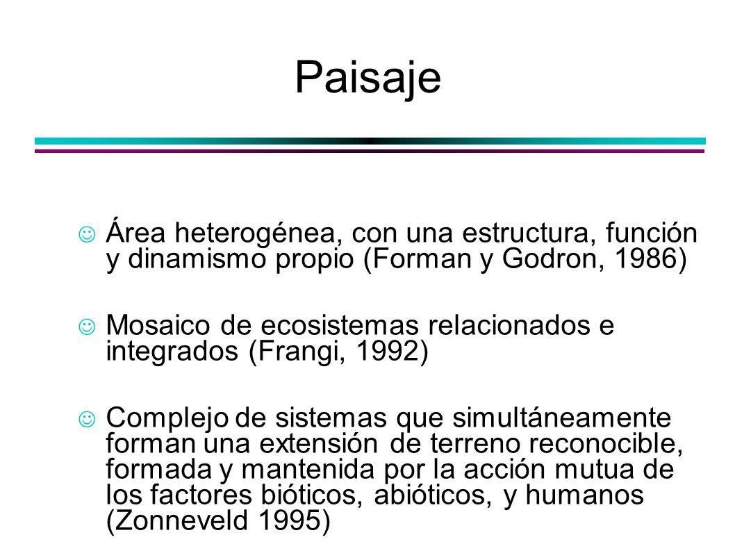 Paisaje Área heterogénea, con una estructura, función y dinamismo propio (Forman y Godron, 1986)