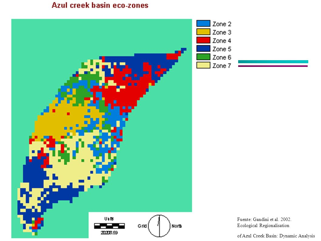 Fuente: Gandini et al Ecological Regionalisation of Azul Creek Basin: Dynamic Analysis