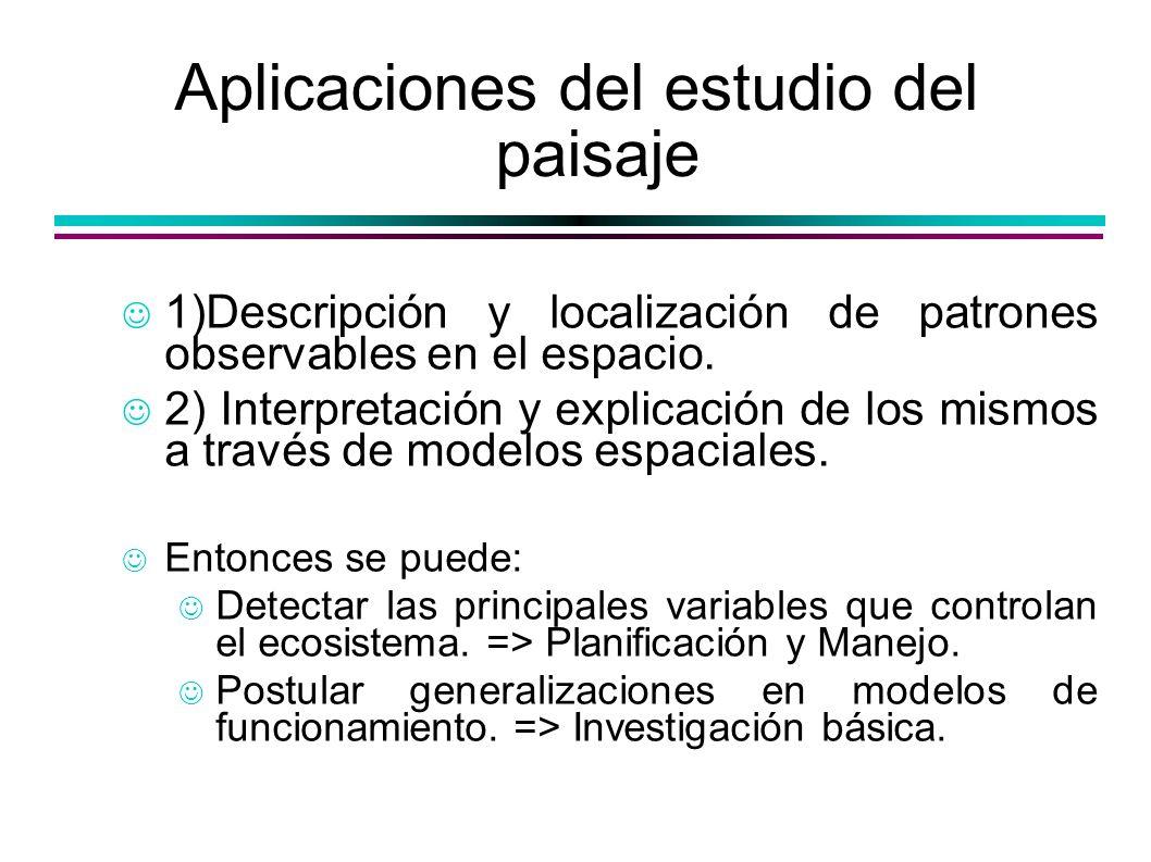 Aplicaciones del estudio del paisaje