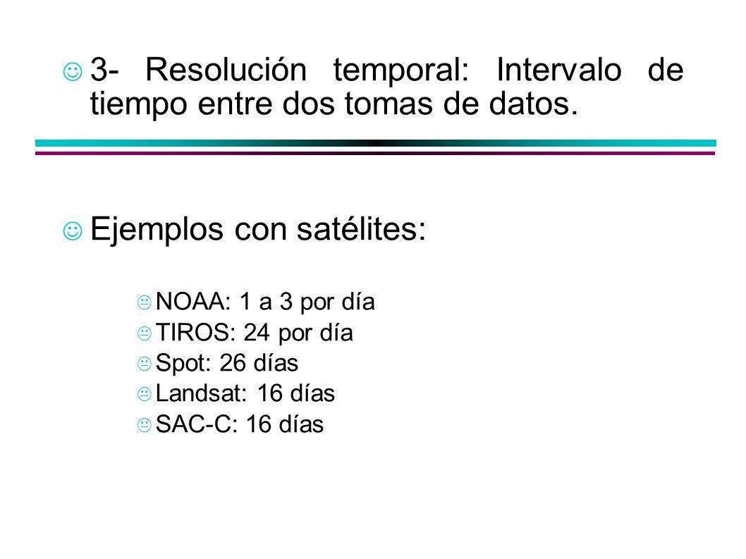 3- Resolución temporal: Intervalo de tiempo entre dos tomas de datos.