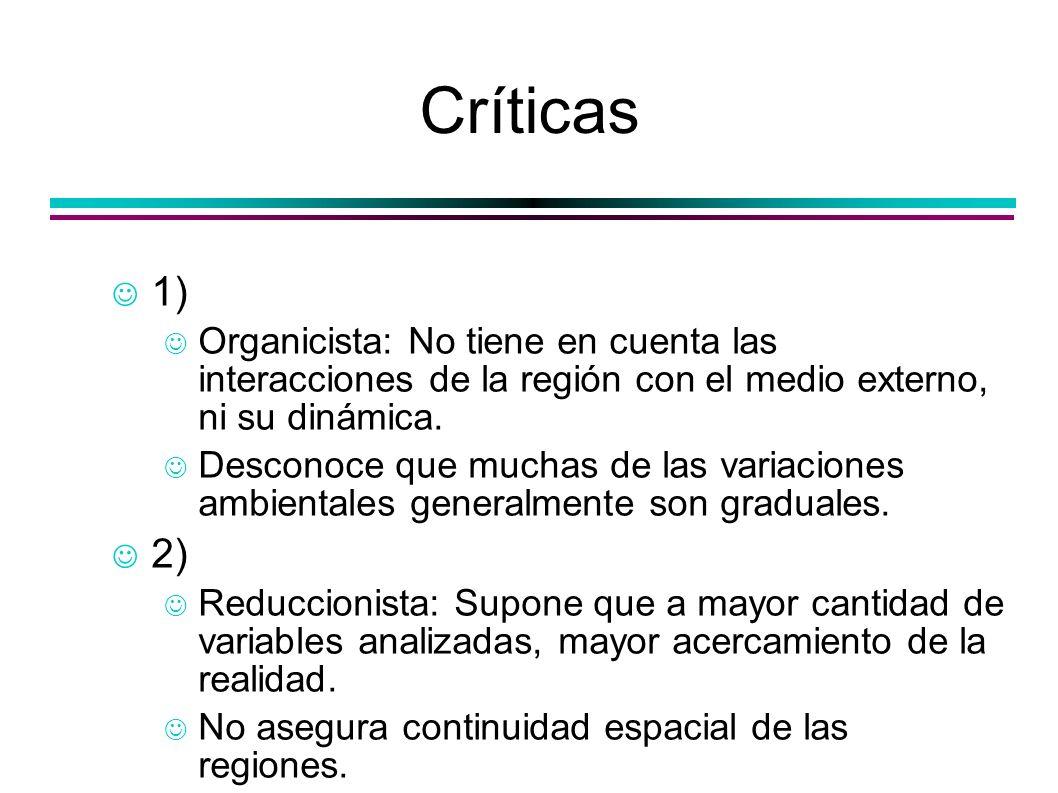 Críticas 1) Organicista: No tiene en cuenta las interacciones de la región con el medio externo, ni su dinámica.