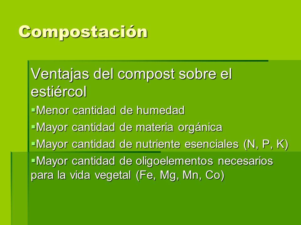 Compostación Ventajas del compost sobre el estiércol