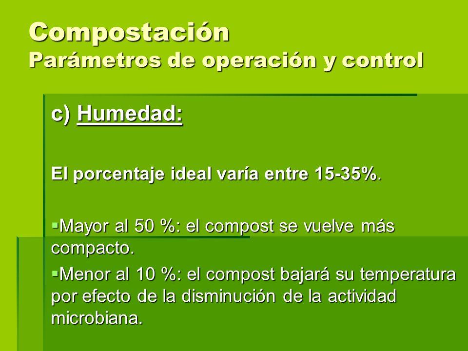 Compostación Parámetros de operación y control
