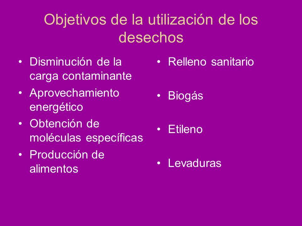 Objetivos de la utilización de los desechos