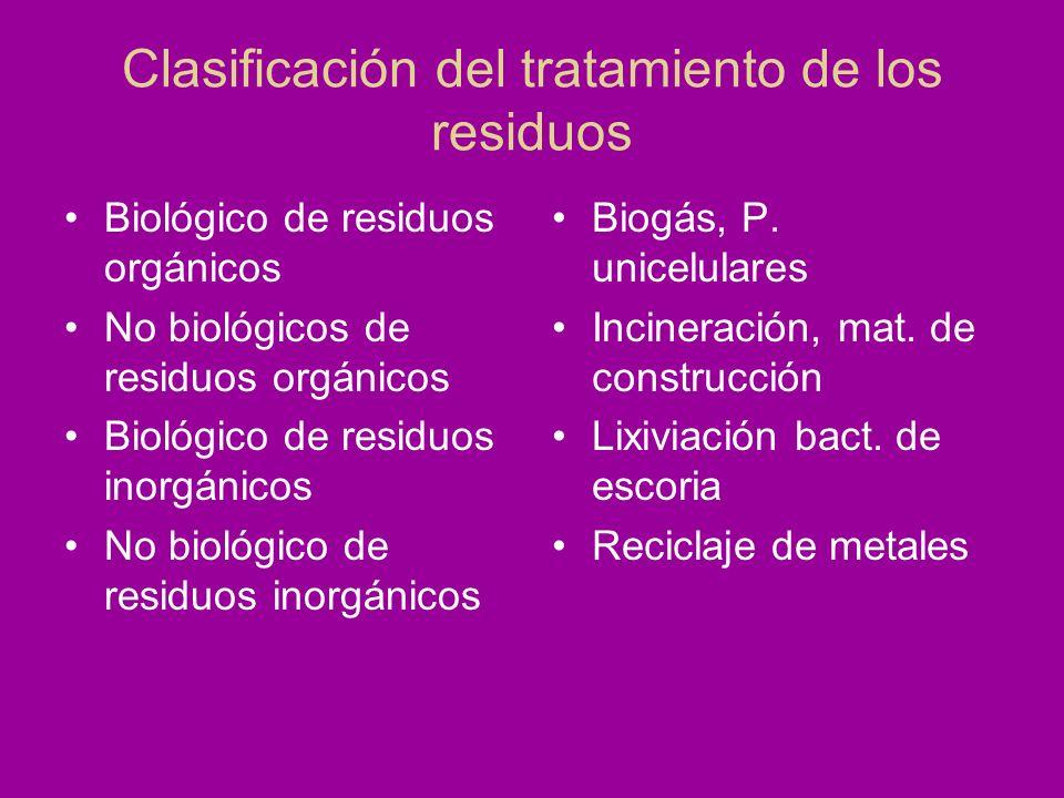 Clasificación del tratamiento de los residuos