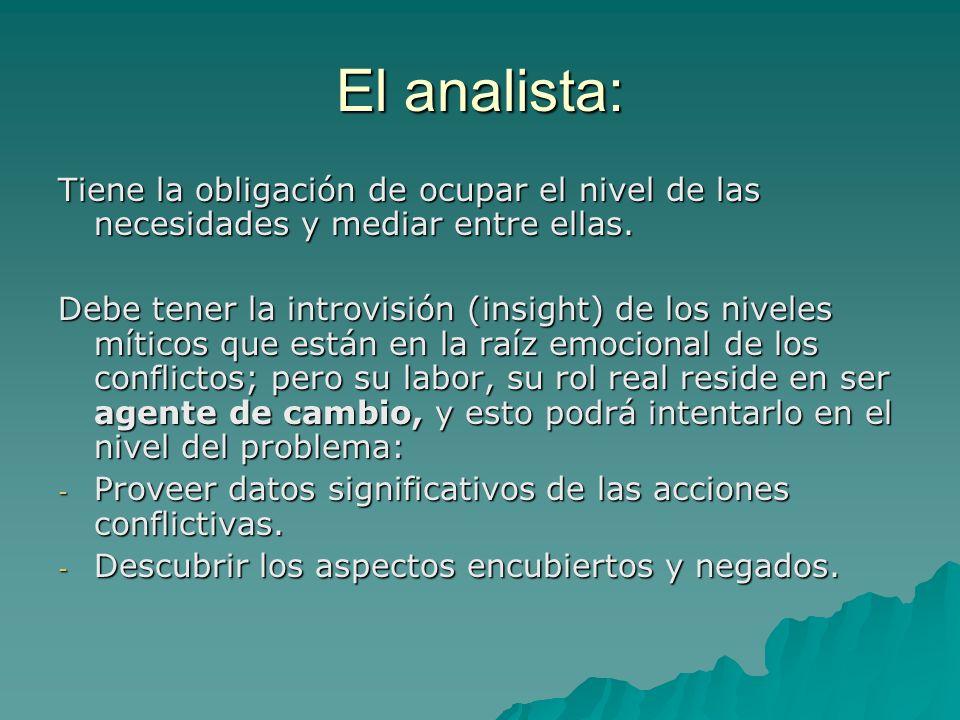 El analista: Tiene la obligación de ocupar el nivel de las necesidades y mediar entre ellas.