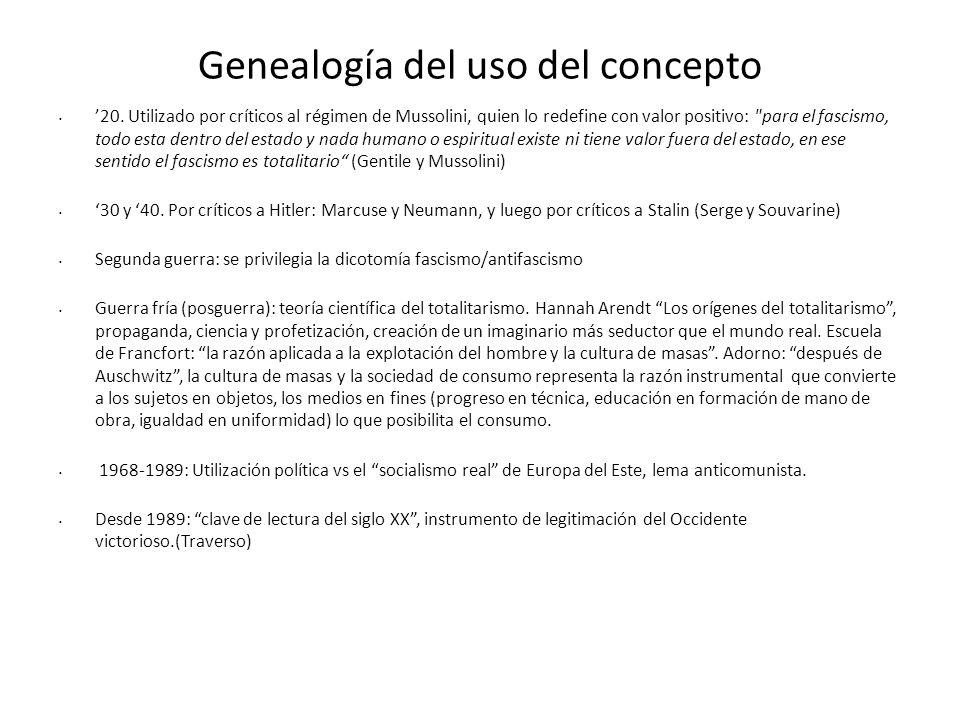Genealogía del uso del concepto