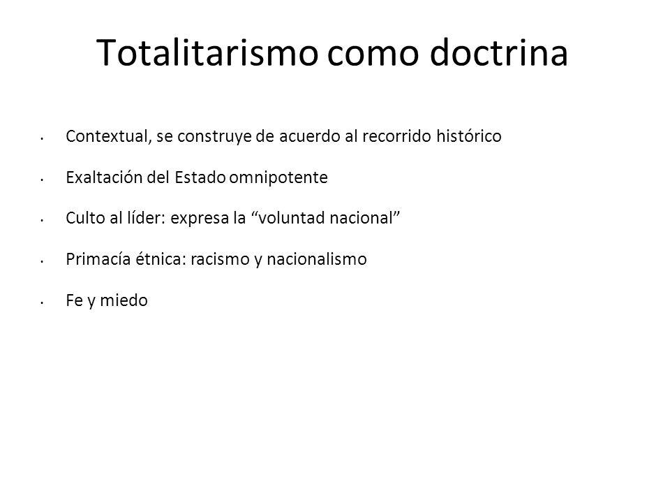 Totalitarismo como doctrina