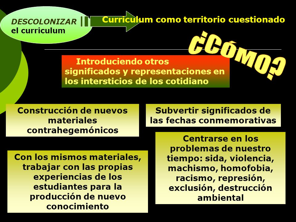 ¿CÓMO Curriculum como territorio cuestionado