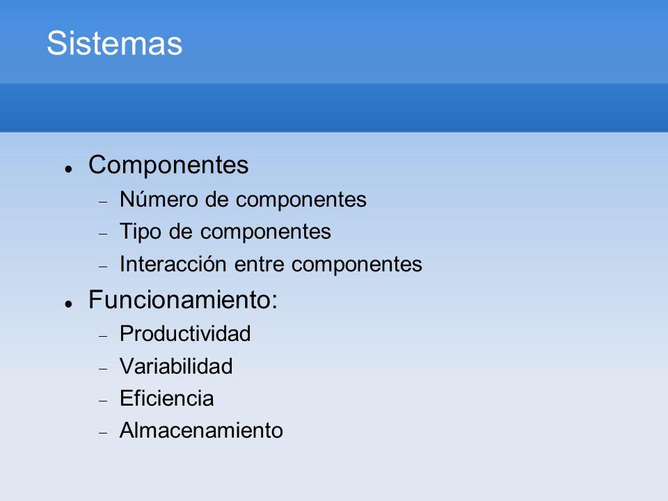 Sistemas Componentes Funcionamiento: Número de componentes