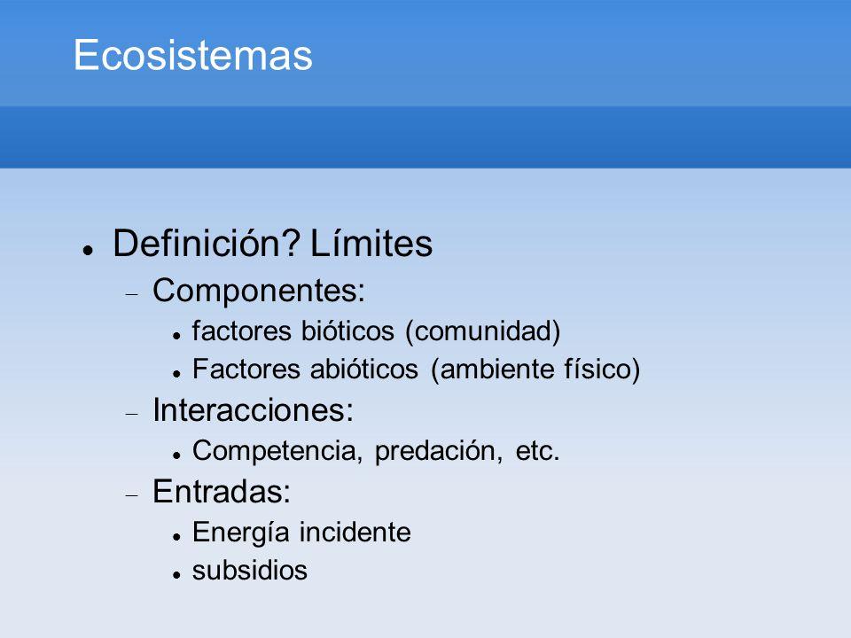 Ecosistemas Definición Límites Componentes: Interacciones: Entradas: