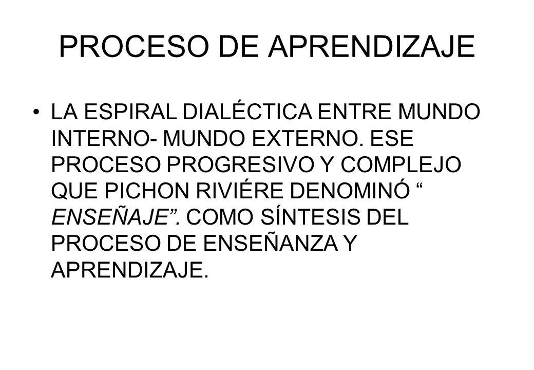 PROCESO DE APRENDIZAJE