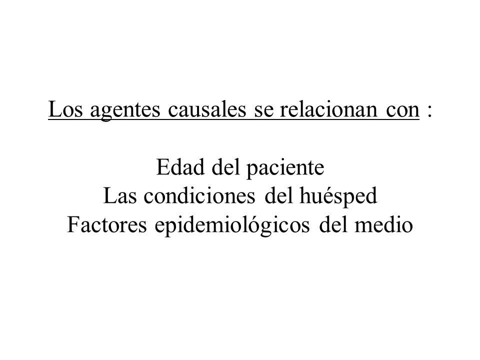 Los agentes causales se relacionan con : Edad del paciente Las condiciones del huésped Factores epidemiológicos del medio