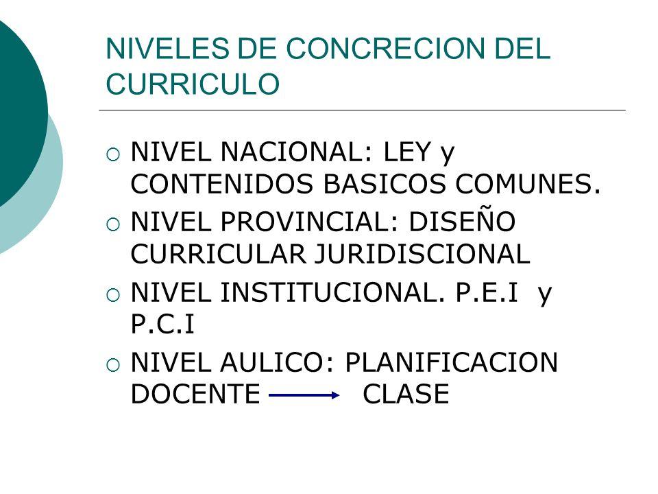 Niveles de concrecion del curriculo ppt video online for Diseno curricular nacional 2016 pdf
