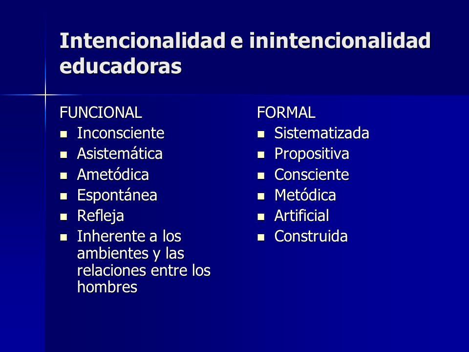 Intencionalidad e inintencionalidad educadoras