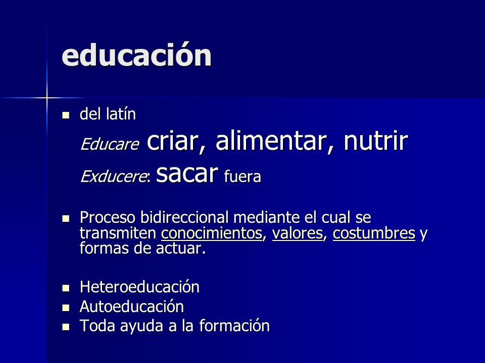 educación del latín Educare criar, alimentar, nutrir
