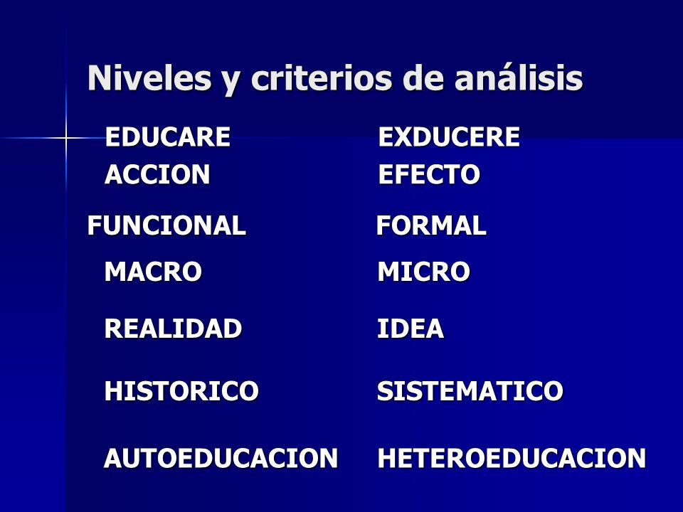 Niveles y criterios de análisis