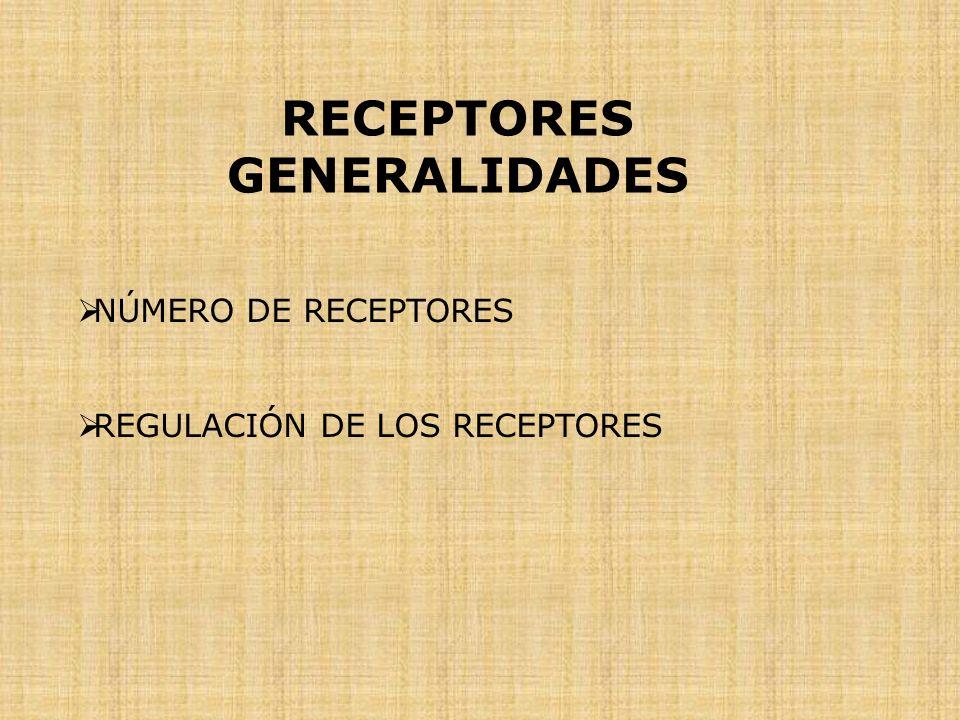 RECEPTORES GENERALIDADES
