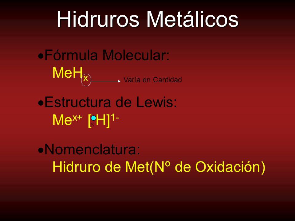 Hidruros Metálicos Fórmula Molecular: MeHx Estructura de Lewis: