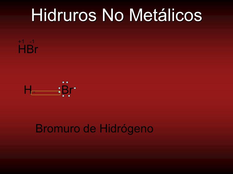 Hidruros No Metálicos +1 -1 HBr H Br Bromuro de Hidrógeno