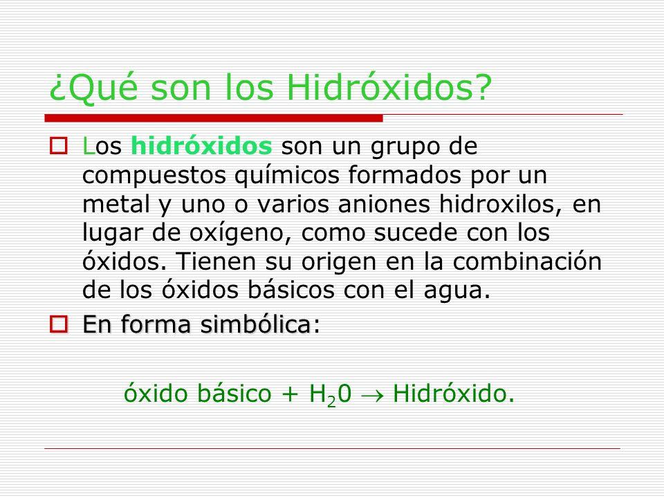 ¿Qué son los Hidróxidos